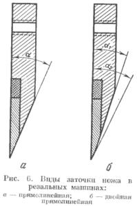 заточка бумагорезательных ножей
