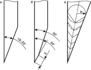 заточка бумагорезальных ножей